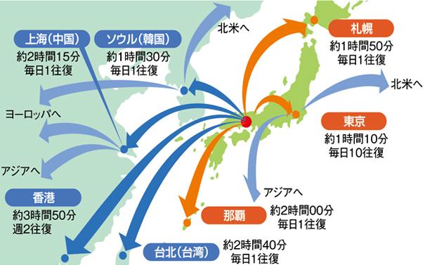 岡山県の空路